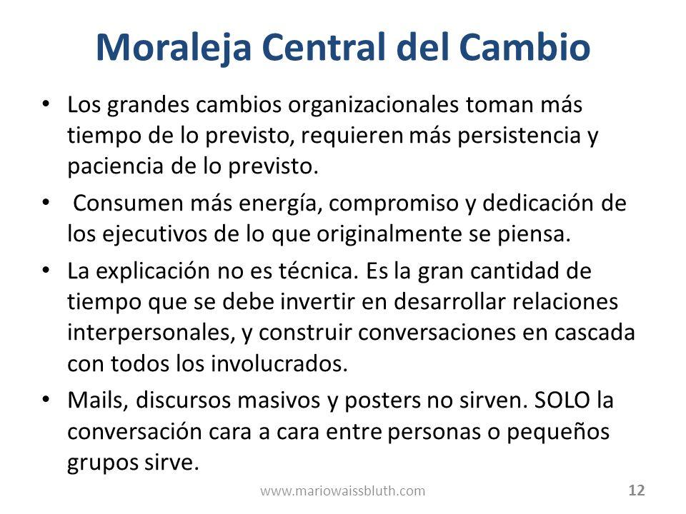 Moraleja Central del Cambio Los grandes cambios organizacionales toman más tiempo de lo previsto, requieren más persistencia y paciencia de lo previsto.