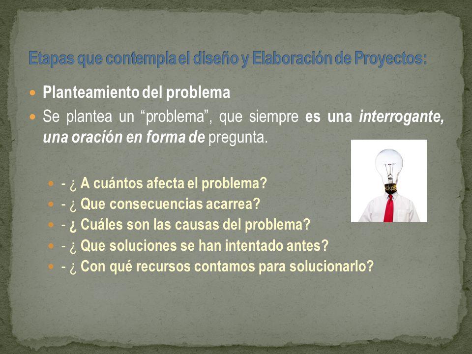 Planteamiento del problema Se plantea un problema, que siempre es una interrogante, una oración en forma de pregunta.