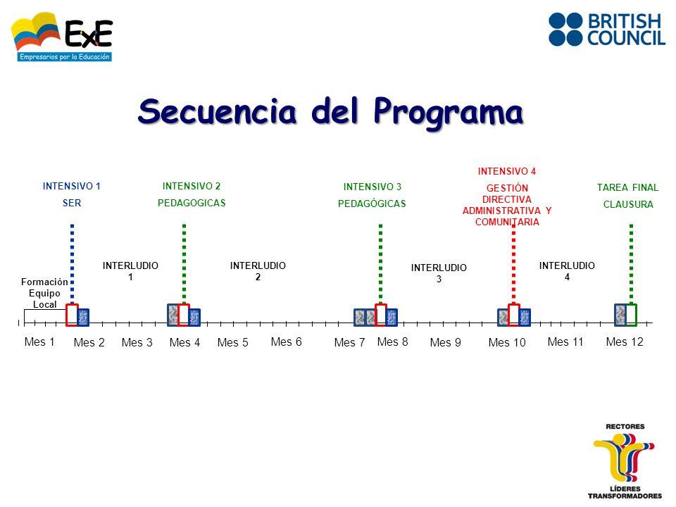 Formación Equipo Local INTENSIVO 4 GESTIÓN DIRECTIVA ADMINISTRATIVA Y COMUNITARIA TAREA FINAL CLAUSURA Mes 1 Mes 2Mes 3Mes 4 Mes 6 Mes 5Mes 9Mes 7 Mes 8 Mes 10 Mes 11Mes 12 INTENSIVO 1 SER INTENSIVO 2 PEDAGOGICAS INTENSIVO 3 PEDAGÓGICAS INTERLUDIO 1 INTERLUDIO 2 INTERLUDIO 3 INTERLUDIO 4 Secuencia del Programa