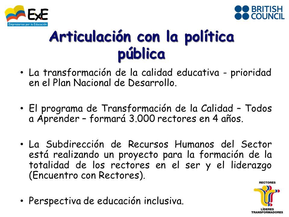 Institución Educativa Manifestación de respaldo a la postulación del rector en representación del establecimiento educativo, mediante oficio dirigido a la Convocatoria.