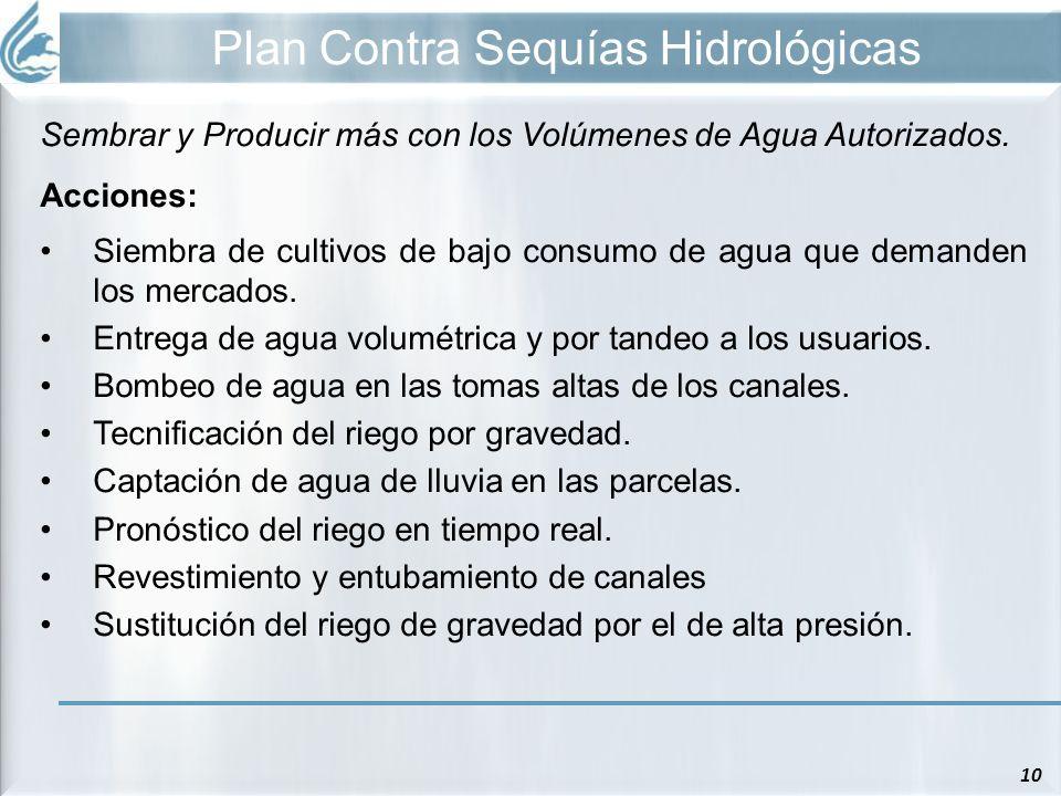 Plan Contra Sequías Hidrológicas 10 Sembrar y Producir más con los Volúmenes de Agua Autorizados. Acciones: Siembra de cultivos de bajo consumo de agu