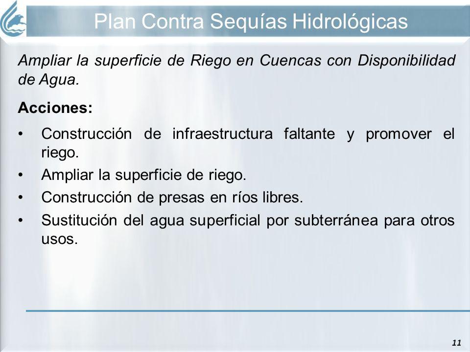 Plan Contra Sequías Hidrológicas 11 Ampliar la superficie de Riego en Cuencas con Disponibilidad de Agua. Acciones: Construcción de infraestructura fa