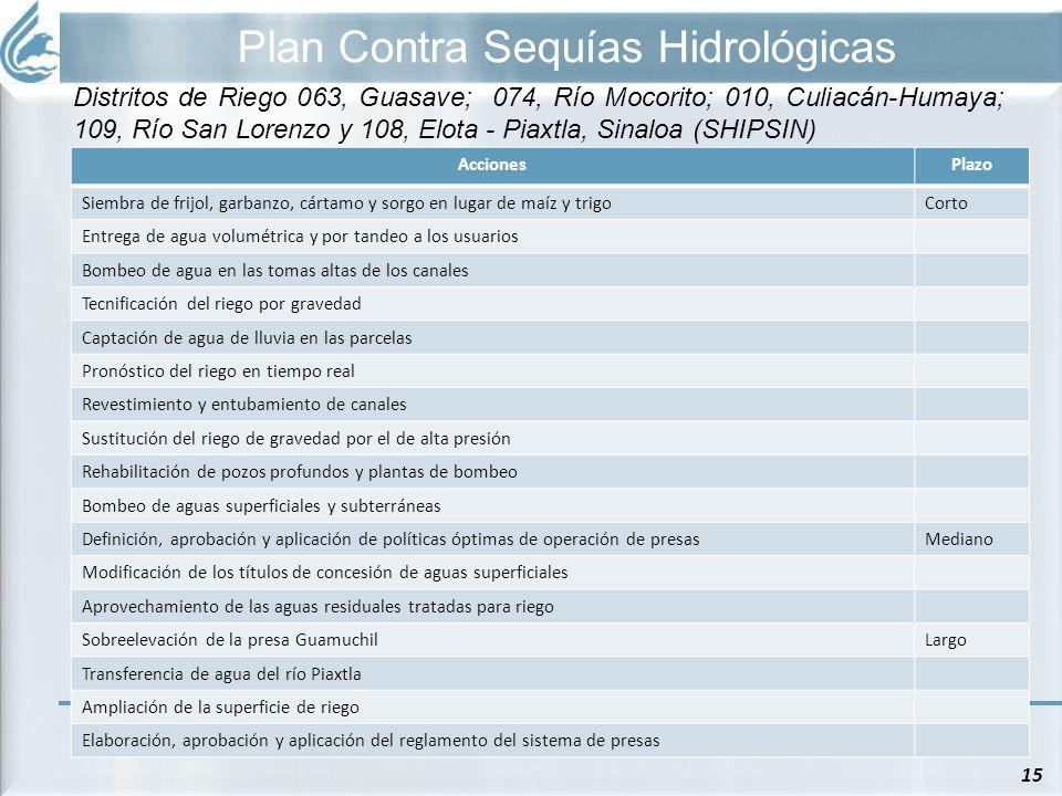 Plan Contra Sequías Hidrológicas 15 Distritos de Riego 063, Guasave; 074, Río Mocorito; 010, Culiacán-Humaya; 109, Río San Lorenzo y 108, Elota - Piax