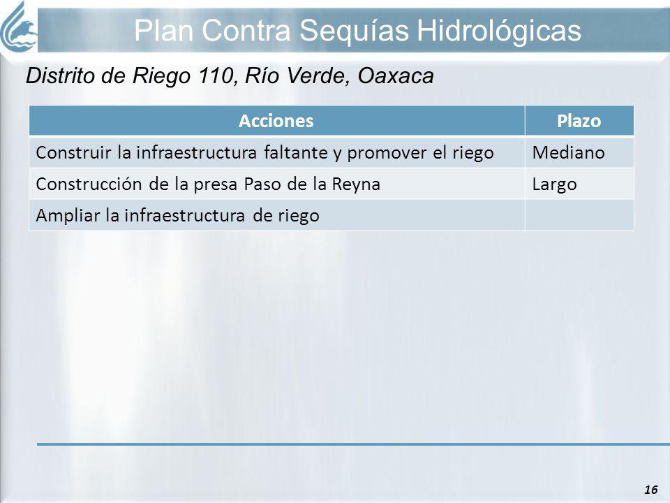 Plan Contra Sequías Hidrológicas 16 Distrito de Riego 110, Río Verde, Oaxaca AccionesPlazo Construir la infraestructura faltante y promover el riegoMe