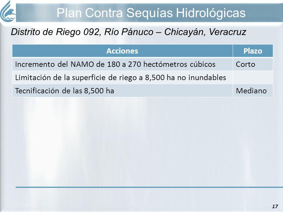 Plan Contra Sequías Hidrológicas 17 Distrito de Riego 092, Río Pánuco – Chicayán, Veracruz AccionesPlazo Incremento del NAMO de 180 a 270 hectómetros