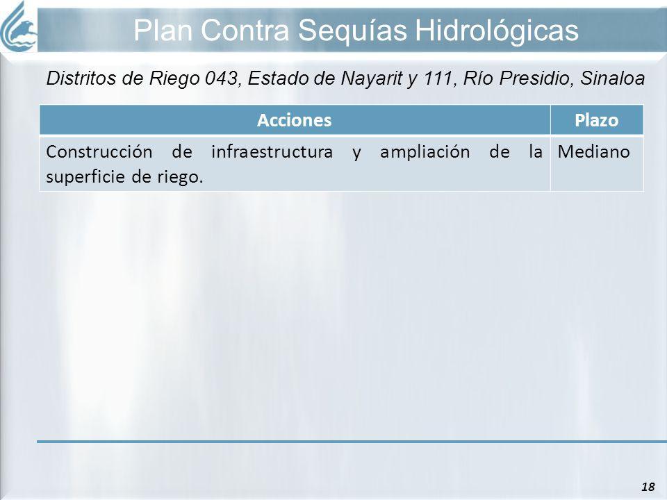 Plan Contra Sequías Hidrológicas 18 Distritos de Riego 043, Estado de Nayarit y 111, Río Presidio, Sinaloa AccionesPlazo Construcción de infraestructu