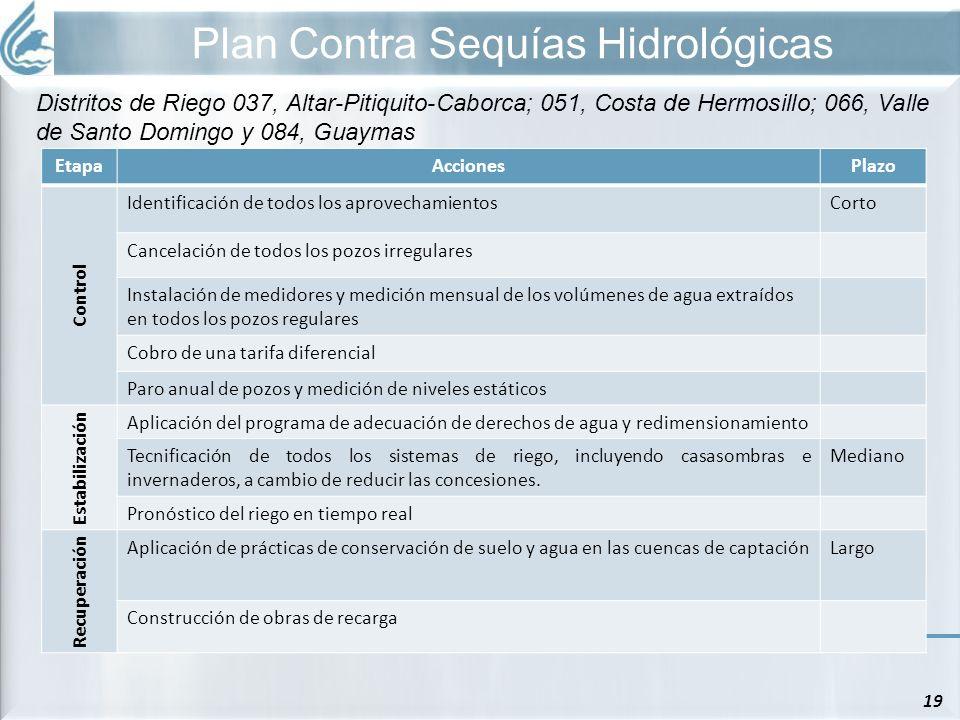 Plan Contra Sequías Hidrológicas 19 Distritos de Riego 037, Altar-Pitiquito-Caborca; 051, Costa de Hermosillo; 066, Valle de Santo Domingo y 084, Guay