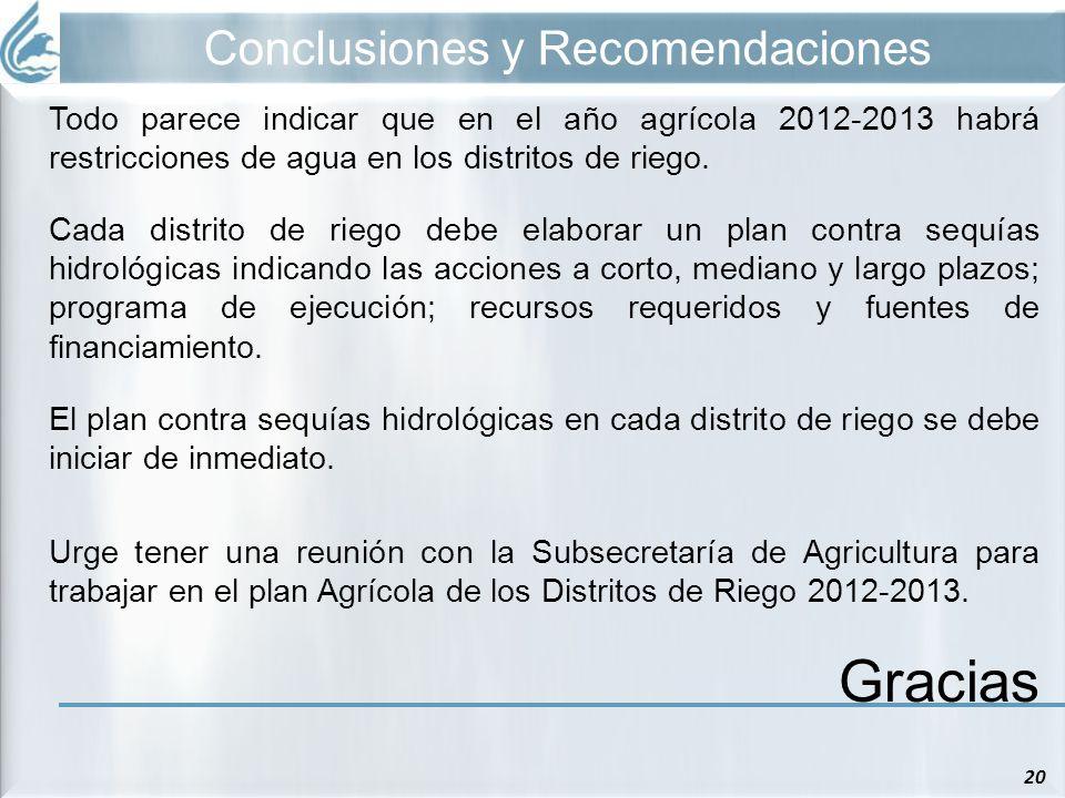 Conclusiones y Recomendaciones 20 Todo parece indicar que en el año agrícola 2012-2013 habrá restricciones de agua en los distritos de riego. Cada dis