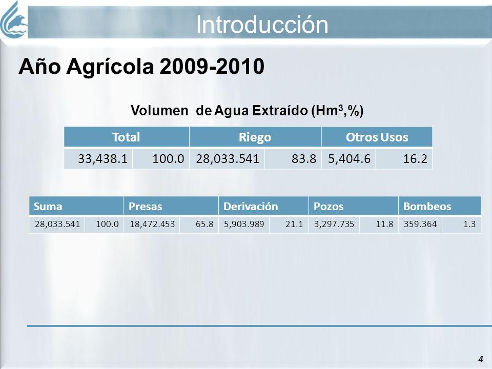 Introducción 4 Año Agrícola 2009-2010 Volumen de Agua Extraído (Hm 3,%) TotalRiegoOtros Usos 33,438.1100.028,033.54183.85,404.616.2 SumaPresasDerivaci