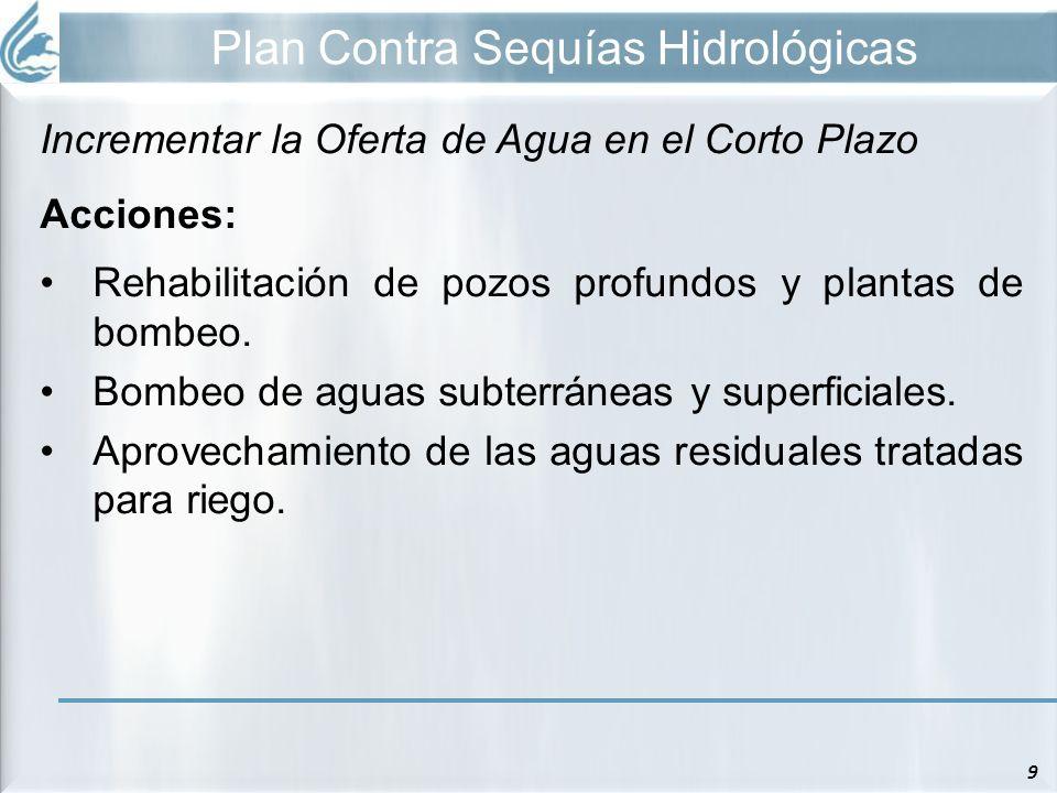 Plan Contra Sequías Hidrológicas 9 Incrementar la Oferta de Agua en el Corto Plazo Acciones: Rehabilitación de pozos profundos y plantas de bombeo. Bo