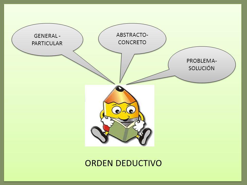 ABSTRACTO- CONCRETO PROBLEMA- SOLUCIÓN GENERAL - PARTICULAR ORDEN DEDUCTIVO