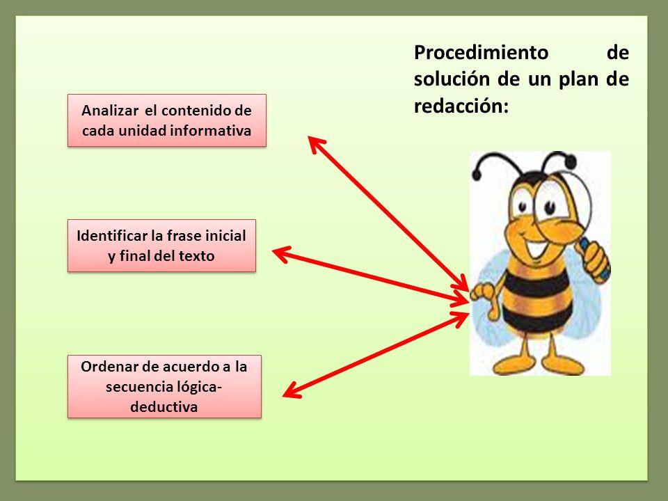 Analizar el contenido de cada unidad informativa Identificar la frase inicial y final del texto Ordenar de acuerdo a la secuencia lógica- deductiva Procedimiento de solución de un plan de redacción: