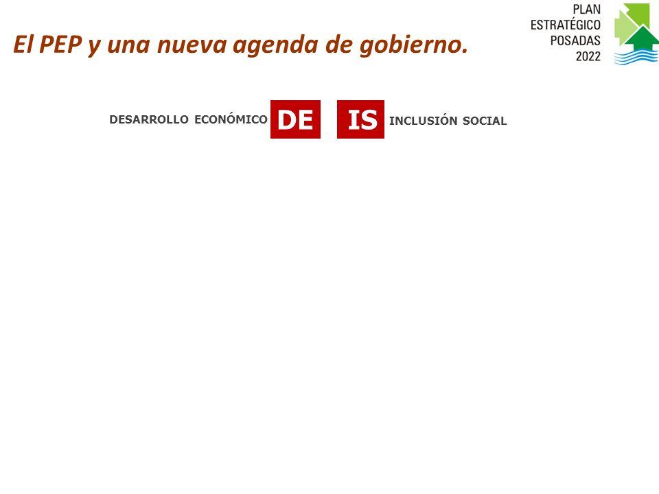 DEIS INCLUSIÓN SOCIAL DESARROLLO ECONÓMICO Agenda de Gestión 2010-2012 El PEP y una nueva agenda de gobierno.