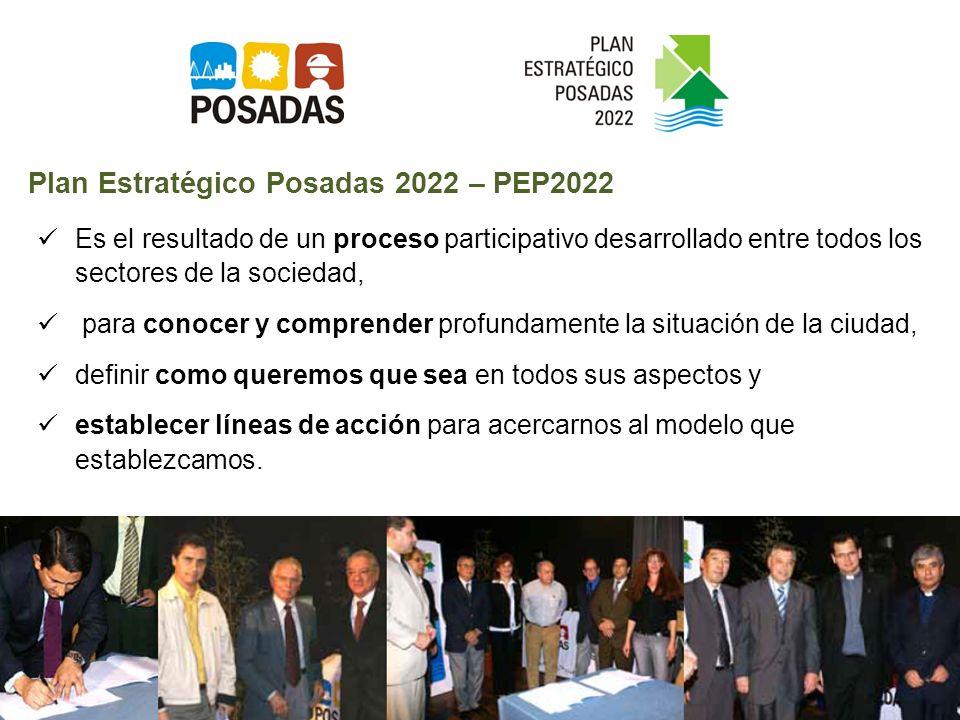 Plan Estratégico Posadas 2022 – PEP2022 Es el resultado de un proceso participativo desarrollado entre todos los sectores de la sociedad, para conocer y comprender profundamente la situación de la ciudad, definir como queremos que sea en todos sus aspectos y establecer líneas de acción para acercarnos al modelo que establezcamos.