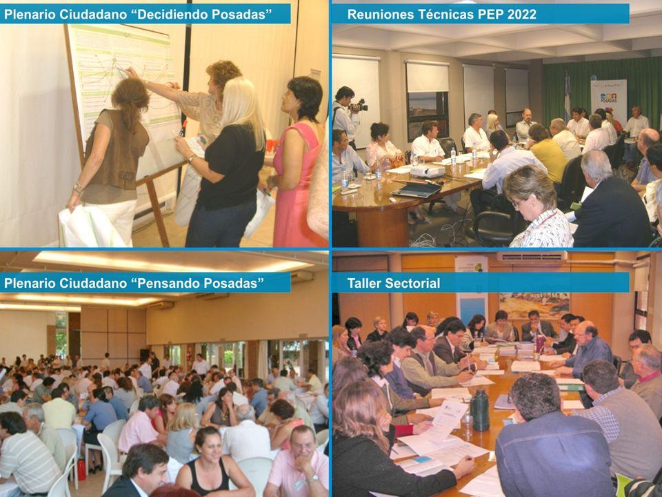 VISIÓN POSADAS 2022 4 Ejes15 Programas57 Proyectos Integración urbana… Competitividad empleo….