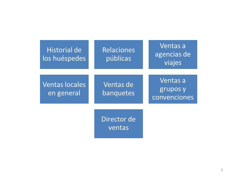 Historial de los huéspedes Relaciones públicas Ventas a agencias de viajes Ventas locales en general Ventas de banquetes Ventas a grupos y convenciones Director de ventas 6