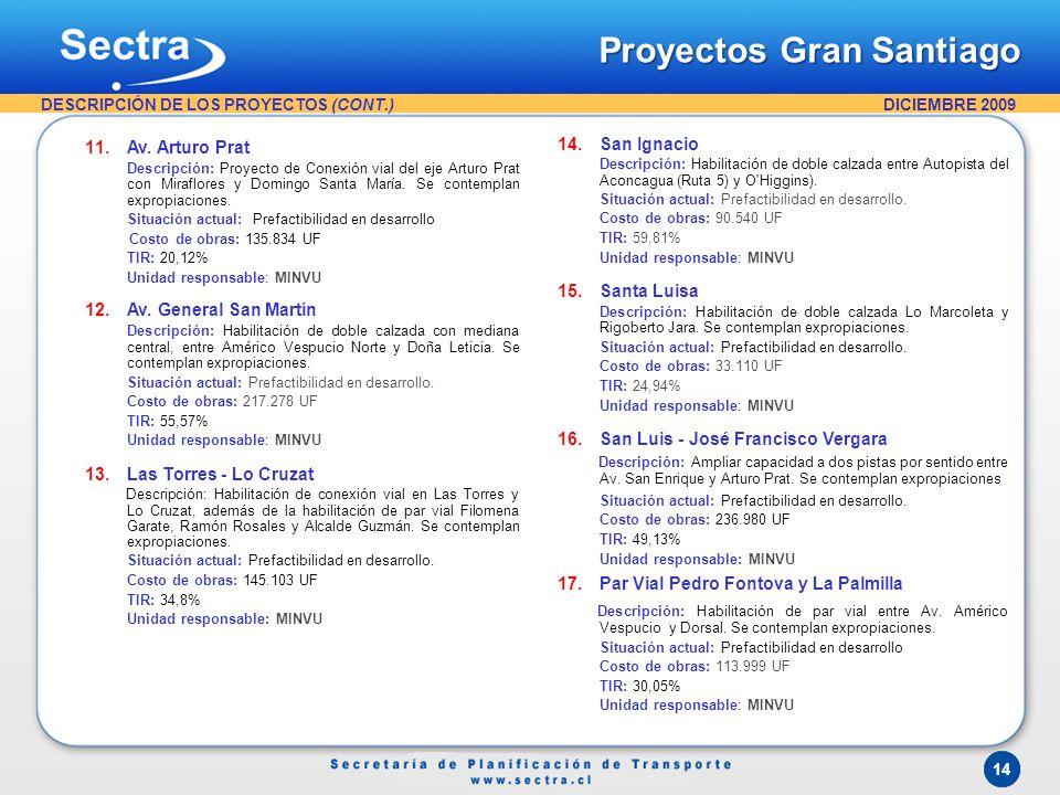 DICIEMBRE 2009 14 11.Av. Arturo Prat Descripción: Proyecto de Conexión vial del eje Arturo Prat con Miraflores y Domingo Santa María. Se contemplan ex