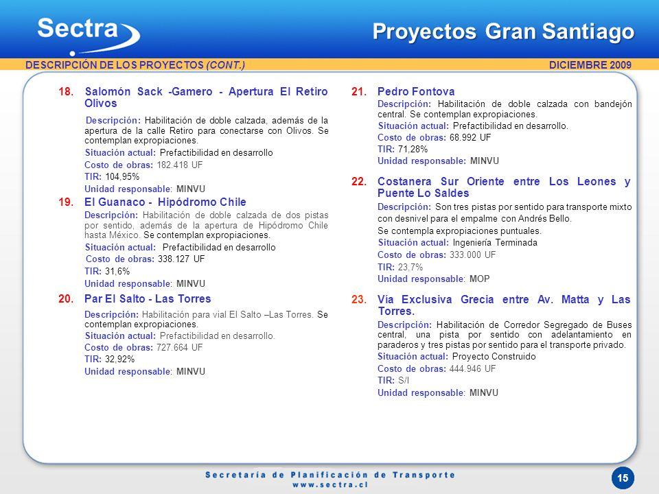 DICIEMBRE 2009 15 21.Pedro Fontova Descripción: Habilitación de doble calzada con bandejón central. Se contemplan expropiaciones. Situación actual: Pr