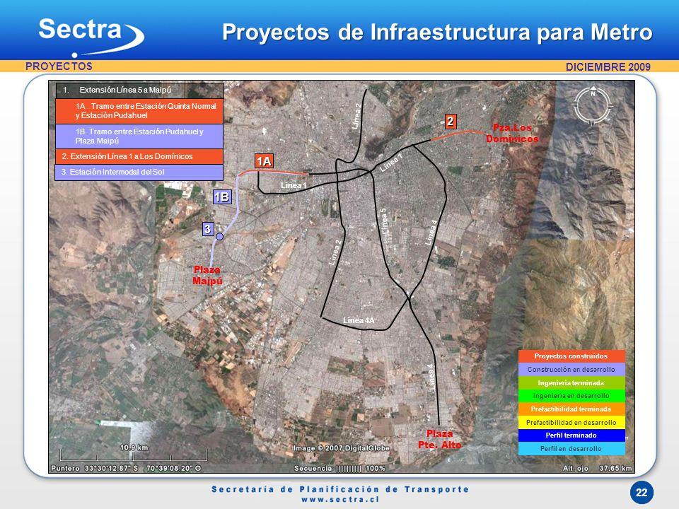 DICIEMBRE 2009 22 Proyectos de Infraestructura para Metro PROYECTOS 2 1B Plaza Pte. Alto Plaza Maipú Pza.Los Dominicos 2. Extensión Línea 1 a Los Domí