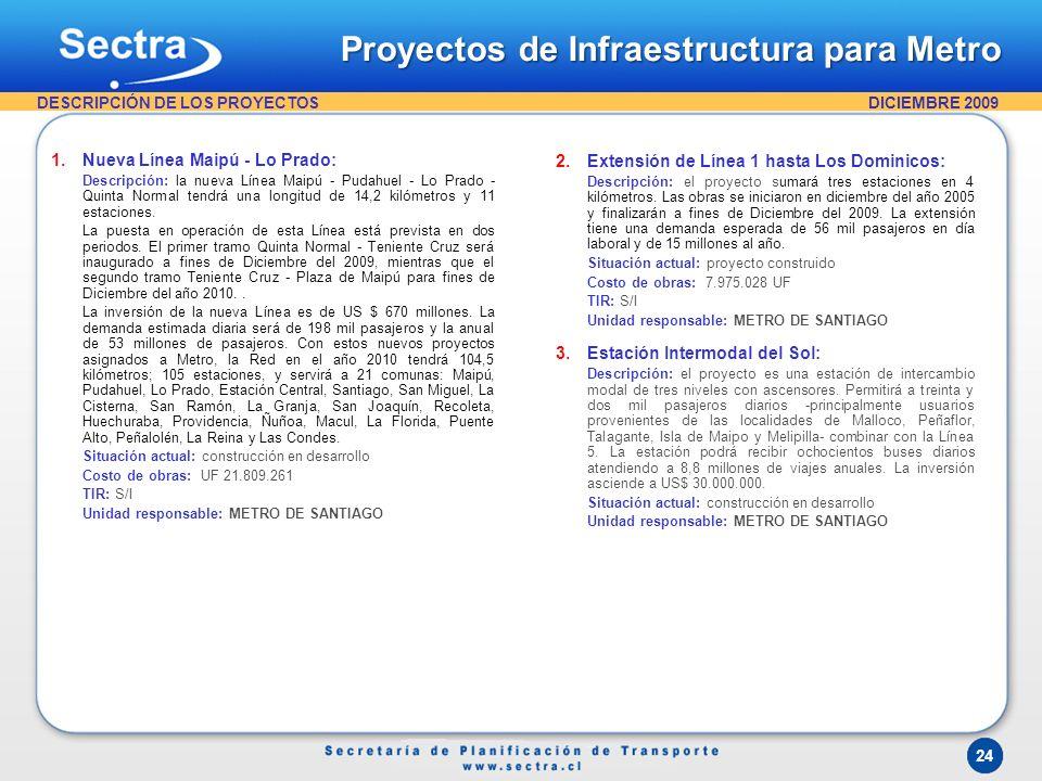 DICIEMBRE 2009 DESCRIPCIÓN DE LOS PROYECTOS 1.Nueva Línea Maipú - Lo Prado: Descripción: la nueva Línea Maipú - Pudahuel - Lo Prado - Quinta Normal te