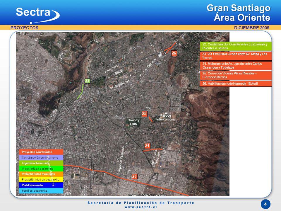 DICIEMBRE 2009 4 Gran Santiago Área Oriente Proyectos construidos Construcción en desarrollo Ingeniería terminada Ingeniería en desarrollo Prefactibil