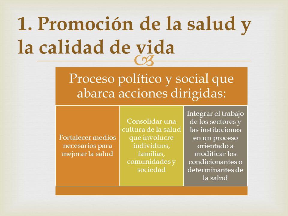 1. Promoción de la salud y la calidad de vida Proceso político y social que abarca acciones dirigidas: Fortalecer medios necesarios para mejorar la sa