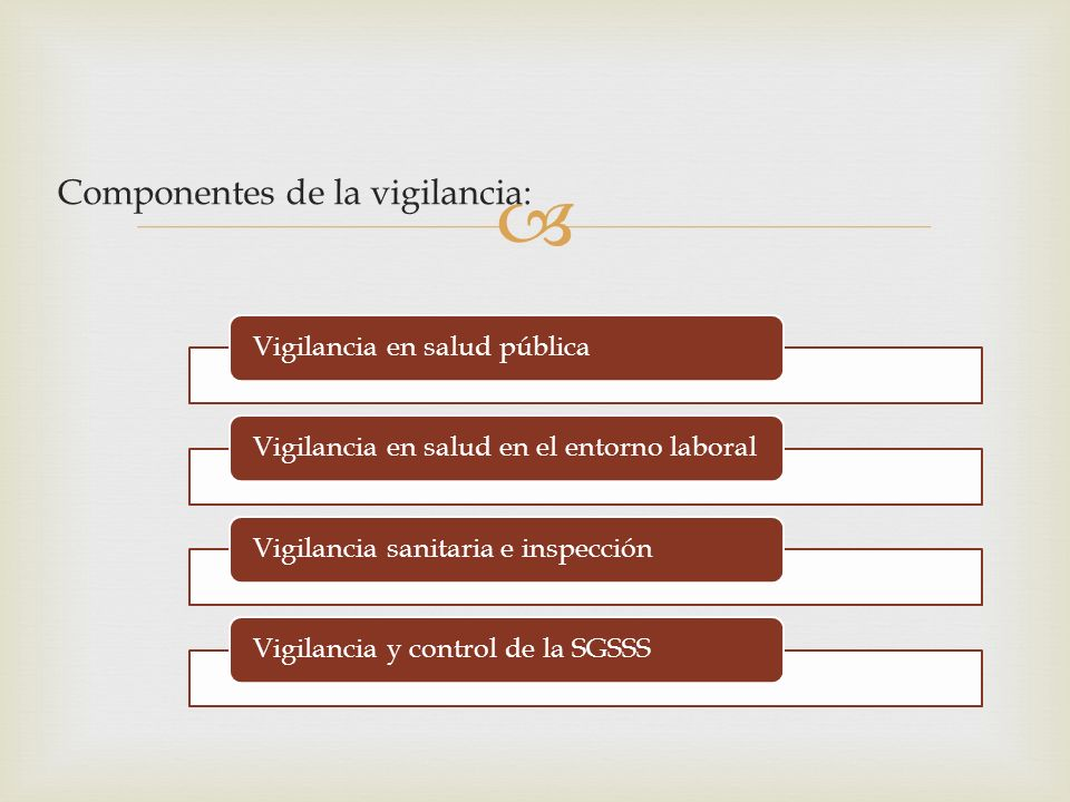 Componentes de la vigilancia: Vigilancia en salud públicaVigilancia en salud en el entorno laboralVigilancia sanitaria e inspecciónVigilancia y contro