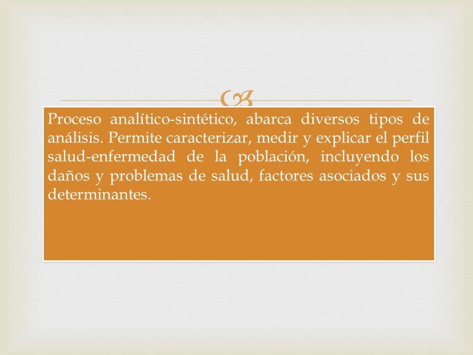 Proceso analítico-sintético, abarca diversos tipos de análisis. Permite caracterizar, medir y explicar el perfil salud-enfermedad de la población, inc