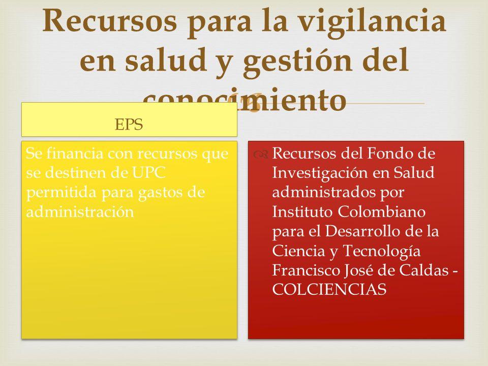 Recursos para la vigilancia en salud y gestión del conocimiento EPS Se financia con recursos que se destinen de UPC permitida para gastos de administr