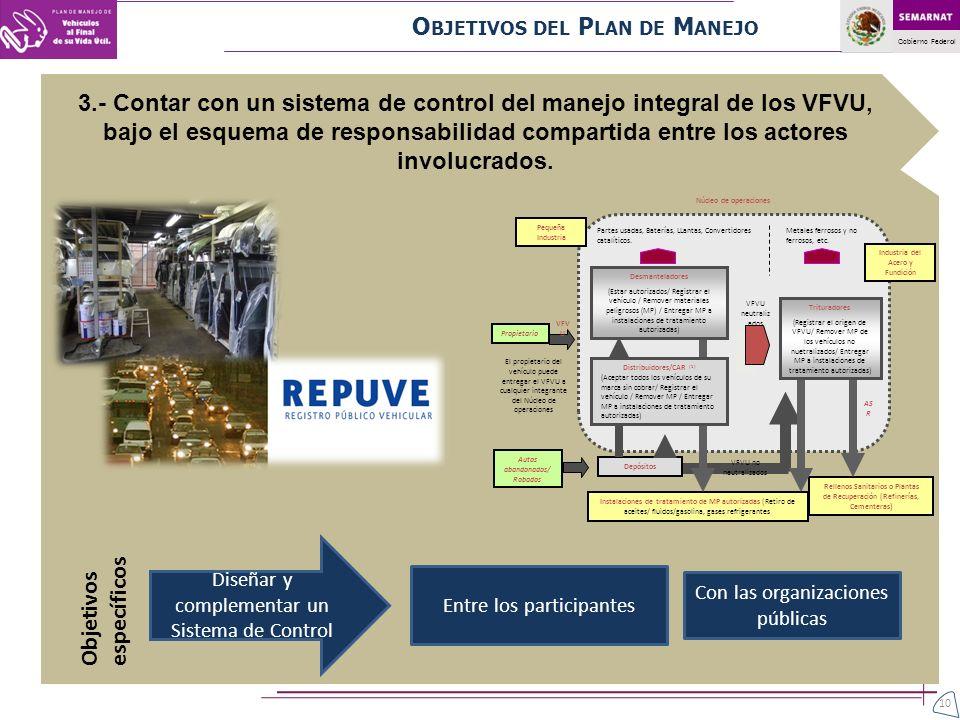 Gobierno Federal 3.- Contar con un sistema de control del manejo integral de los VFVU, bajo el esquema de responsabilidad compartida entre los actores