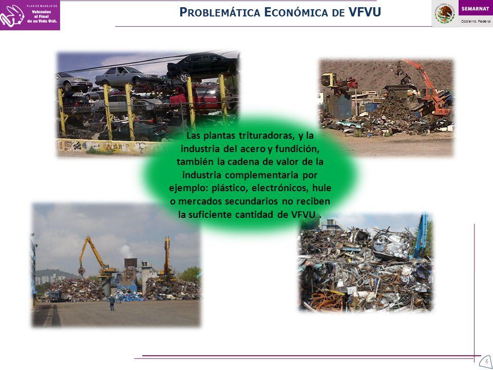 Gobierno Federal Material Promedio de peso (kg) % de pesoDestino Metales ferroso776.668.0Reciclaje en industria siderúrgica Plástico102.89.0Reciclaje o disposición final Metales No ferrosos91.48.0Reciclaje en la industria de fundición Vidrio34.33.0Reciclaje Llantas34.33.0Reuso, reciclaje o aprovechamiento energético Fluidos22.82.0Reciclaje o tratamiento Hule22.82.0Reuso, reciclaje o aprovechamiento energético Partes Eléctricas11.41.0Tratamiento y disposición final Polímeros11.41.0Reciclaje o disposición final Textiles11.41.0Disposición final Batería11.41.0Reciclaje Otros11.41.0 Total1142100 FUENTE: Estudio de análisis, evaluación y definición de estrategias de solución de la corriente de residuos generada por los vehículos usados al final de su vida útil.