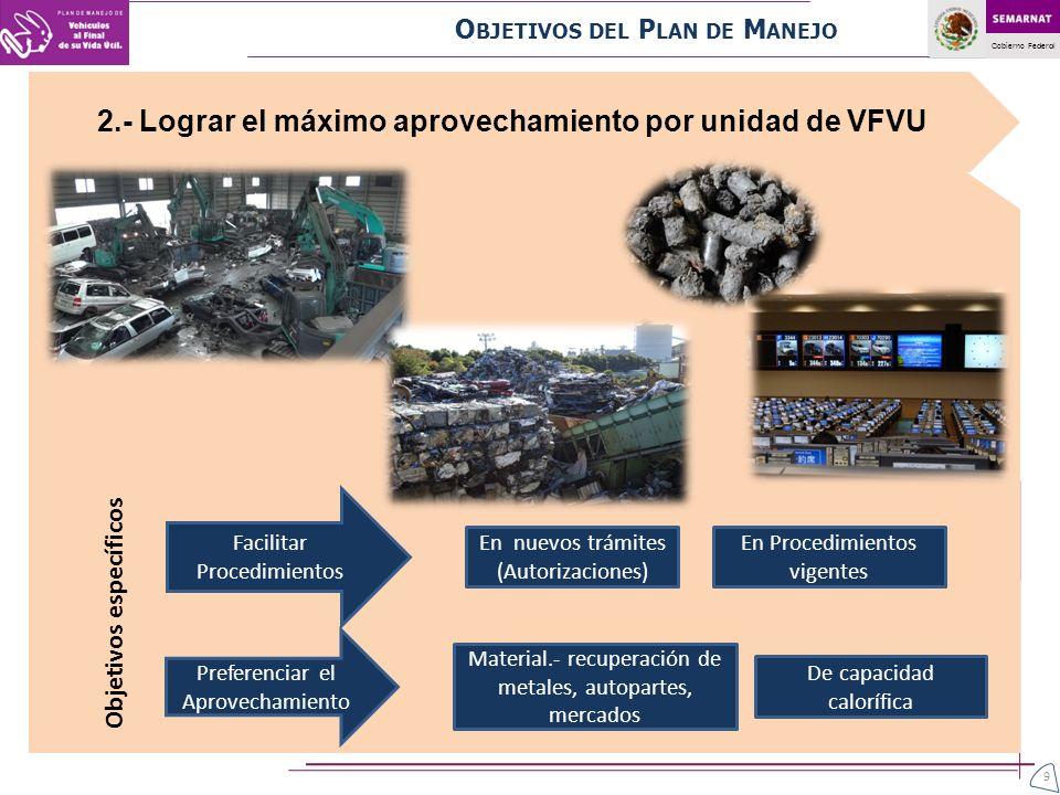 Gobierno Federal 2.- Lograr el máximo aprovechamiento por unidad de VFVU O BJETIVOS DEL P LAN DE M ANEJO Facilitar Procedimientos En nuevos trámites (