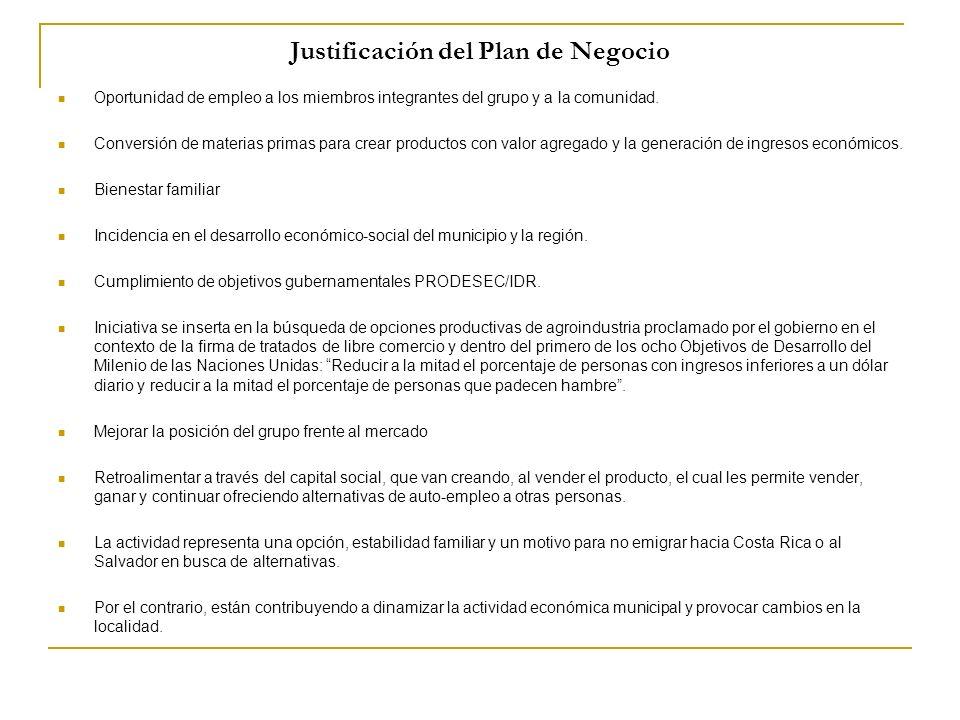 Viabilidad del negocio Nicaragua es el segundo país de América Latina más pobre.