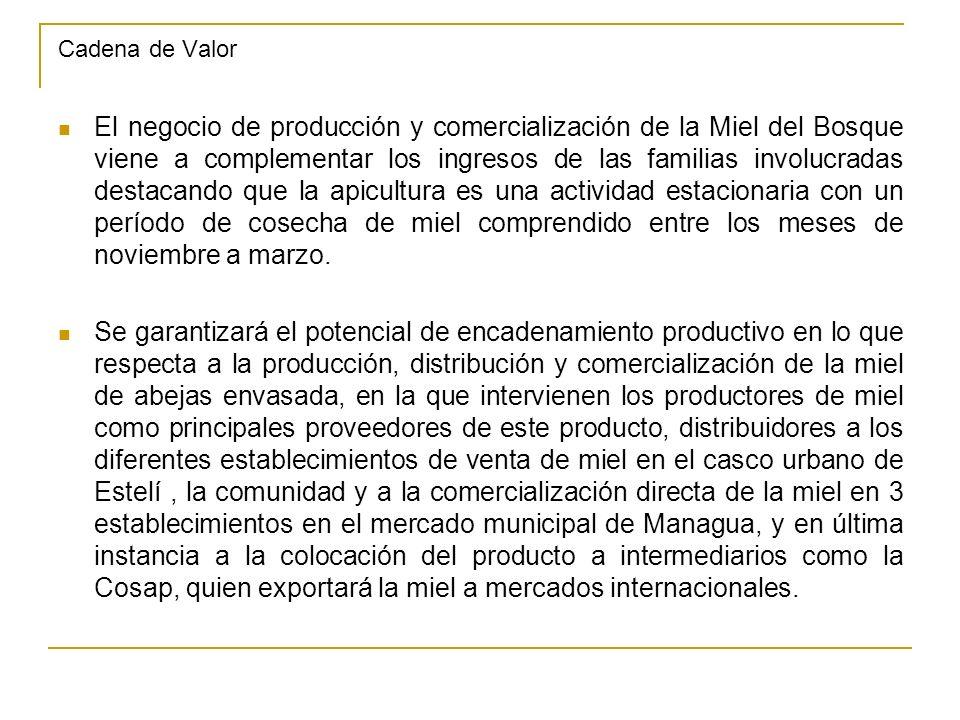 Gestión e Impacto Ambiental El dictamen técnico ambiental ubica al Plan de Negocio Producción y Comercialización de Miel a base de abejas en Categoría I del SISPADRU del IDR, en Categoría I, por no representar riesgos considerables al ambiente que lo afecten de forma negativa.