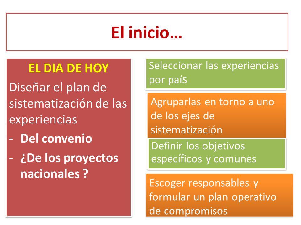 El inicio… EL DIA DE HOY Diseñar el plan de sistematización de las experiencias -Del convenio -¿De los proyectos nacionales ? EL DIA DE HOY Diseñar el