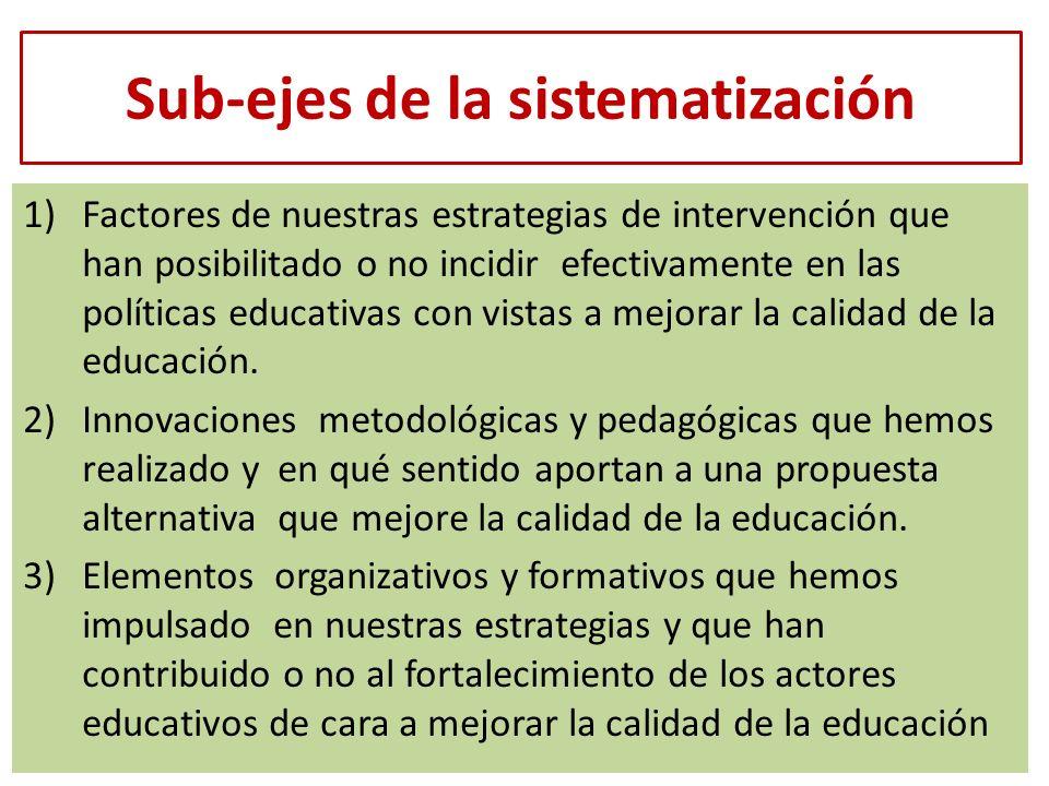 Sub-ejes de la sistematización 1)Factores de nuestras estrategias de intervención que han posibilitado o no incidir efectivamente en las políticas edu