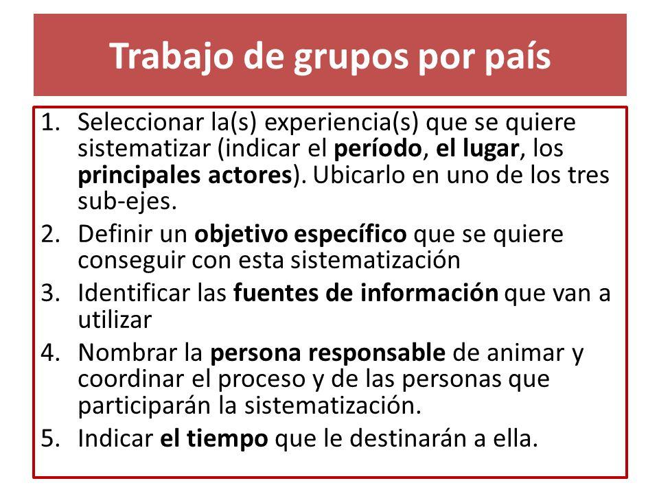Trabajo de grupos por país 1.Seleccionar la(s) experiencia(s) que se quiere sistematizar (indicar el período, el lugar, los principales actores). Ubic