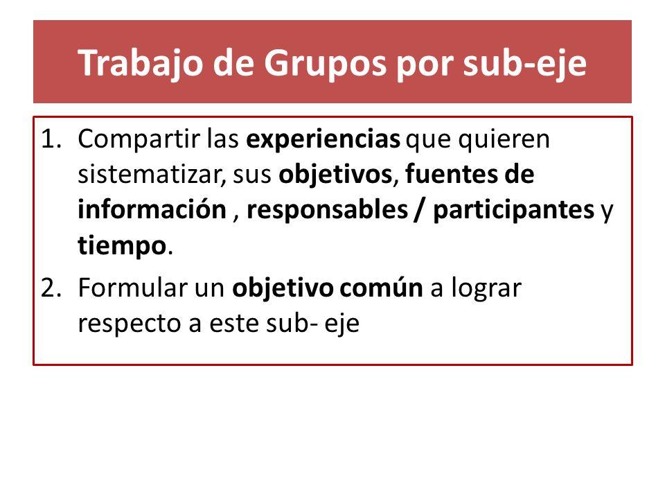 Trabajo de Grupos por sub-eje 1.Compartir las experiencias que quieren sistematizar, sus objetivos, fuentes de información, responsables / participant