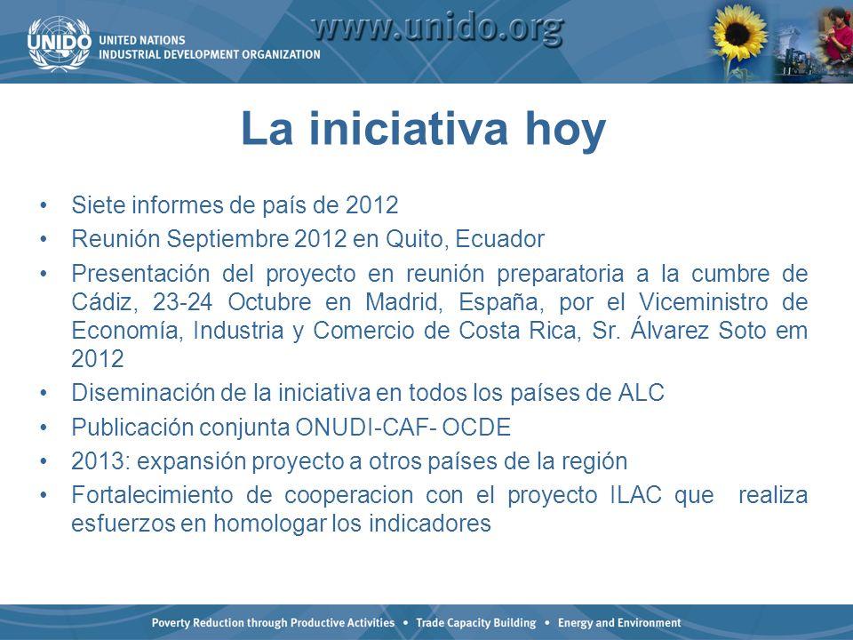La iniciativa hoy Siete informes de país de 2012 Reunión Septiembre 2012 en Quito, Ecuador Presentación del proyecto en reunión preparatoria a la cumb
