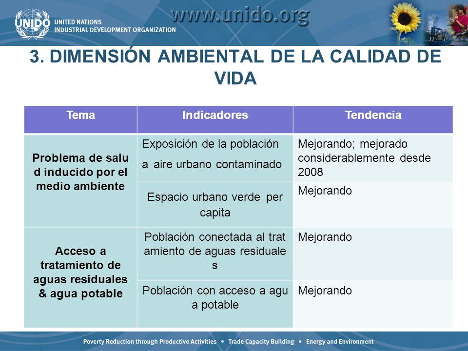 3. DIMENSIÓN AMBIENTAL DE LA CALIDAD DE VIDA TemaIndicadoresTendencia Problema de salu d inducido por el medio ambiente Exposición de la población a a