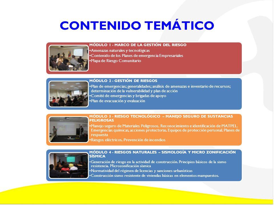 CONTENIDO TEMÁTICO MÓDULO 1 - MARCO DE LA GESTIÓN DEL RIESGO Amenazas naturales y tecnológicas Contenido de los Planes de emergencia Empresariales Map