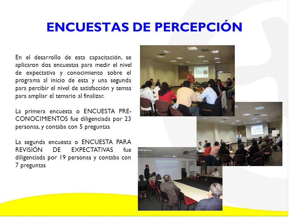 1.ENCUESTA PRE-CONOCIMIENTOS Pregunta 1.