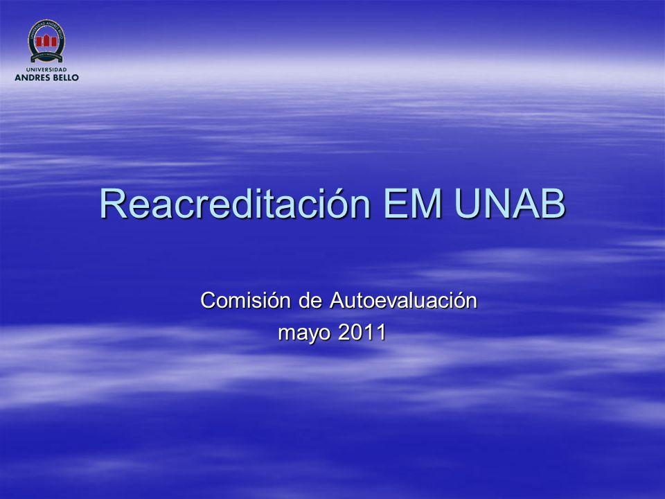 Reacreditación EM UNAB Requisito legal para que la carrera se imparta y para mantener membresía en ASOFAMECH.