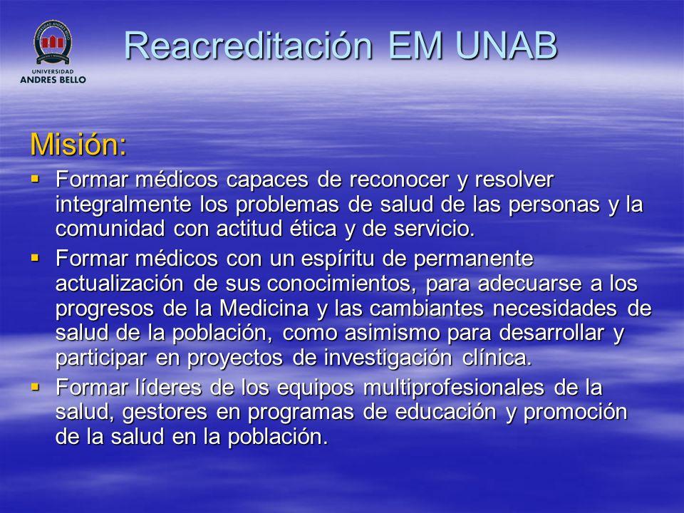 Reacreditación EM UNAB Jerarquización académica: Carrera regular: 44 en 2008, 124 en 2011.