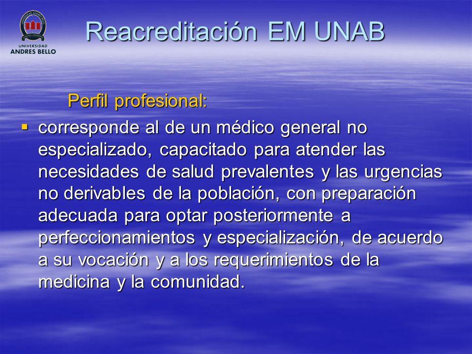Reacreditación EM UNAB Cohorte 2001 : primera promoción 24 de 45 egresados en Dic.