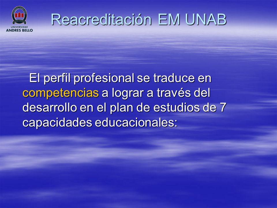 Reacreditación EM UNAB Principales fortalezas: Principales fortalezas: La EM tiene una Misión y una definición del perfil del egresado consistentes con los de la Universidad, susceptibles de verificación.