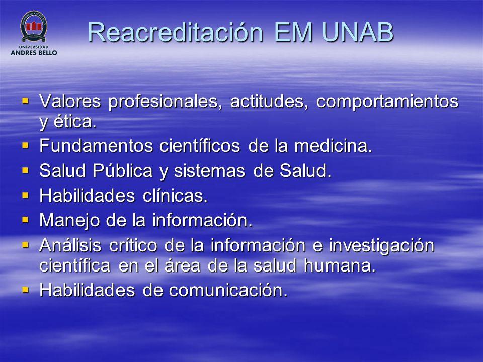 Reacreditación EM UNAB El plan de estudios tiene 62 asignaturas ordenadas en secuencia por niveles y cursos, con pre y co-requisitos establecidos para cada asignatura.