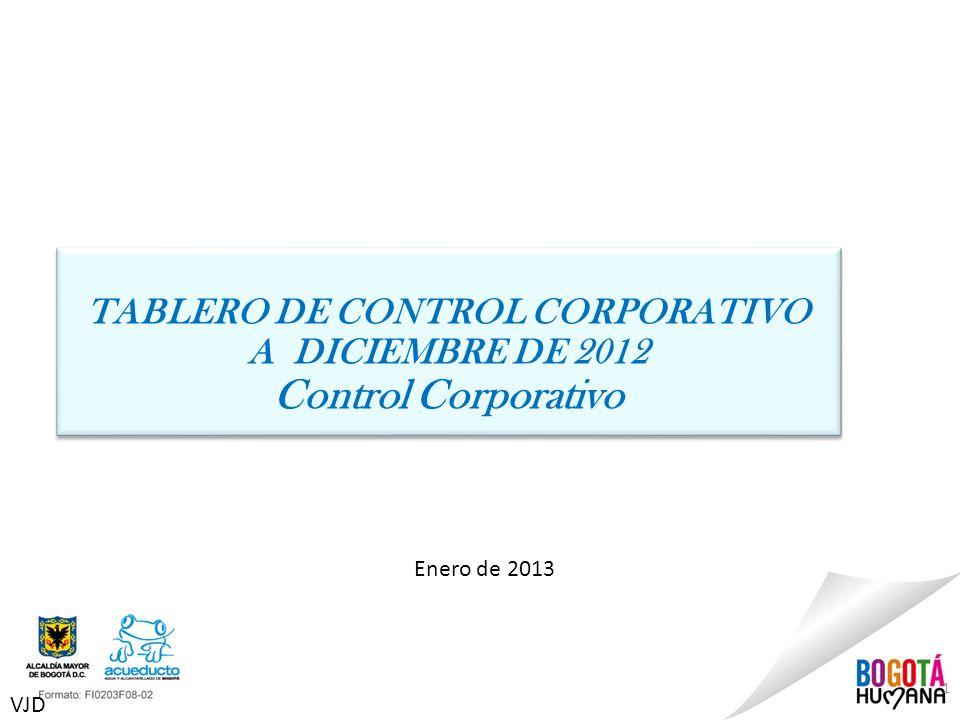 1 Enero de 2013 TABLERO DE CONTROL CORPORATIVO A DICIEMBRE DE 2012 Control Corporativo TABLERO DE CONTROL CORPORATIVO A DICIEMBRE DE 2012 Control Corp