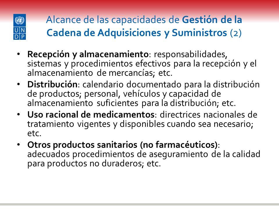 Alcance de las capacidades de Gestión de la Cadena de Adquisiciones y Suministros (2) Recepción y almacenamiento: responsabilidades, sistemas y proced