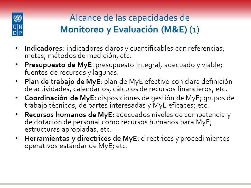Alcance de las capacidades de Monitoreo y Evaluación (M&E) (1) Indicadores: indicadores claros y cuantificables con referencias, metas, métodos de med